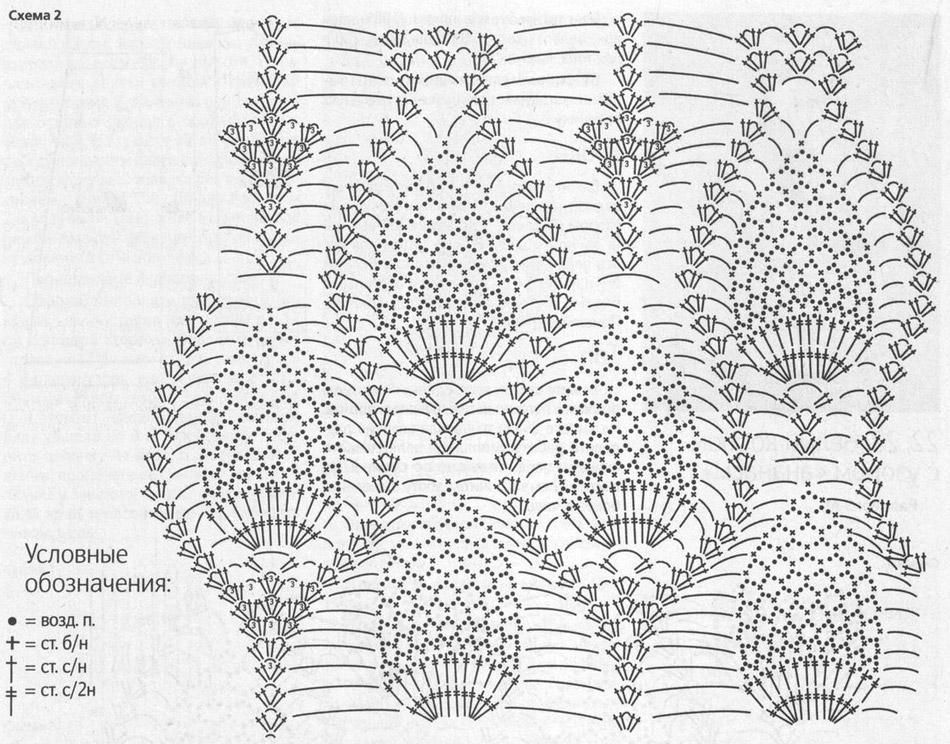 Платье узором ананас с описанием и схемой