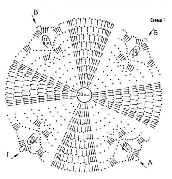 Растамана крючком схемы