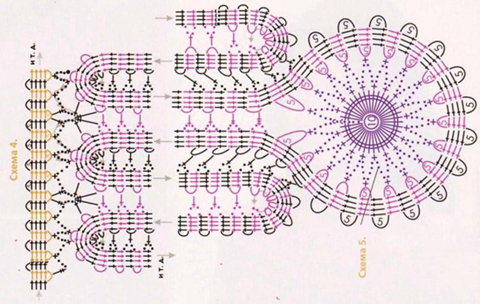 брюггского кружева. Схемы