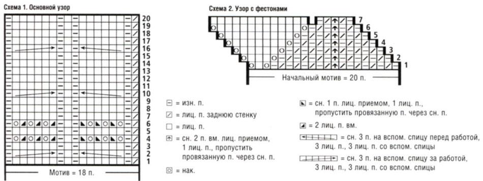 Схема вязания носков акул 527