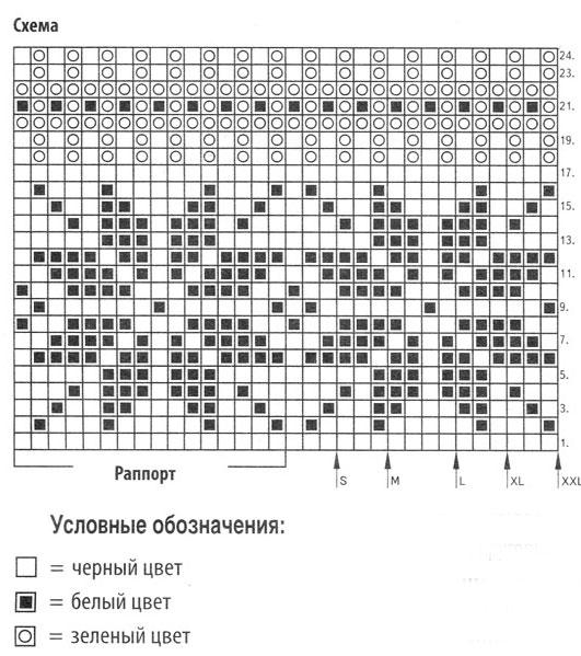 Схемы вязания скандинавских узоров спицами с описанием и схемами