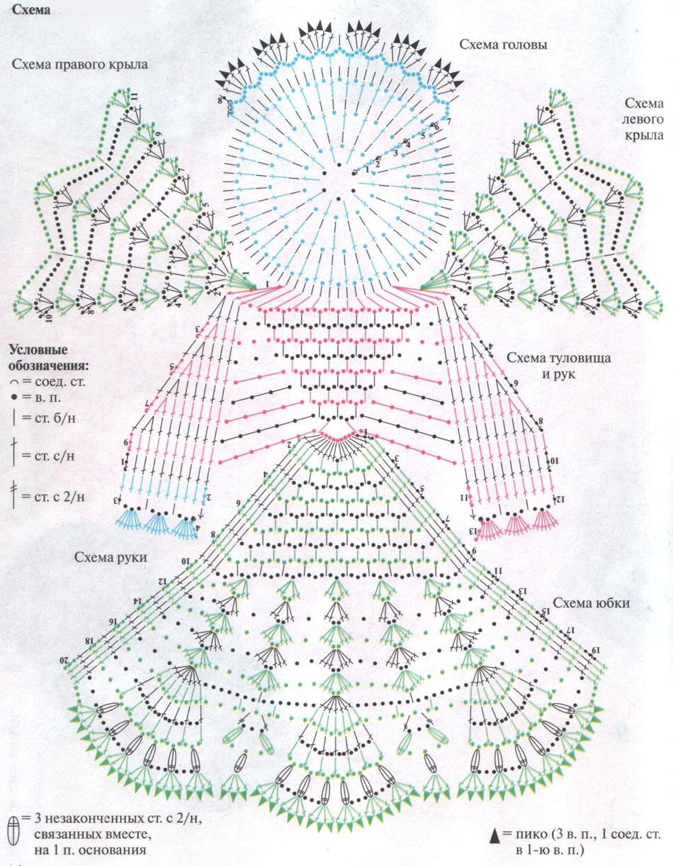 Вязанные поделки крючком со схемами 95