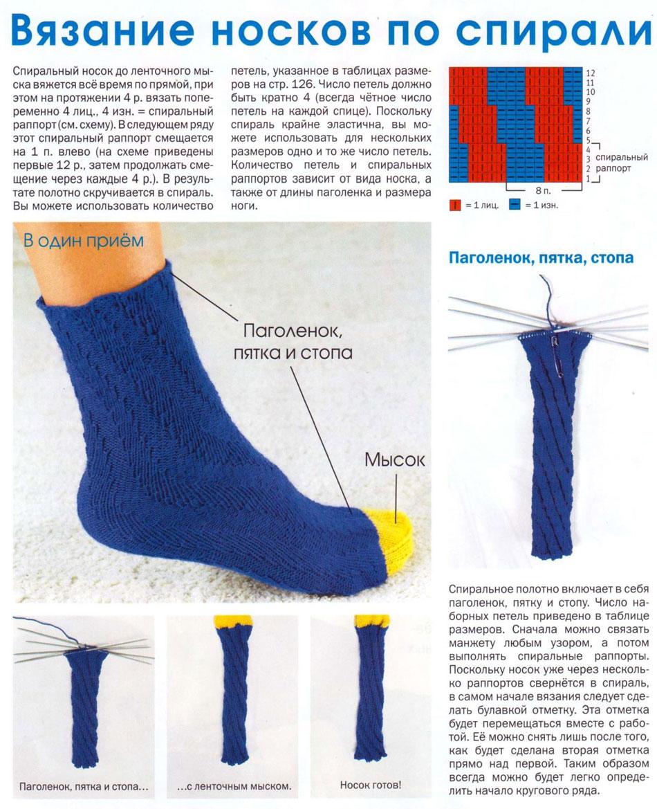 Вязание пяток носков по спирали