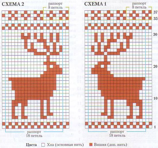 Узор олень спицами схема фото 201