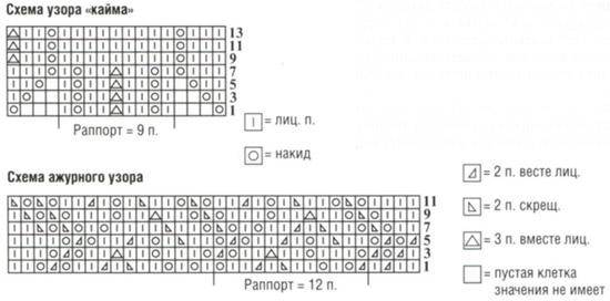 Ажурное вязание на спицах из мохера схемы с описанием