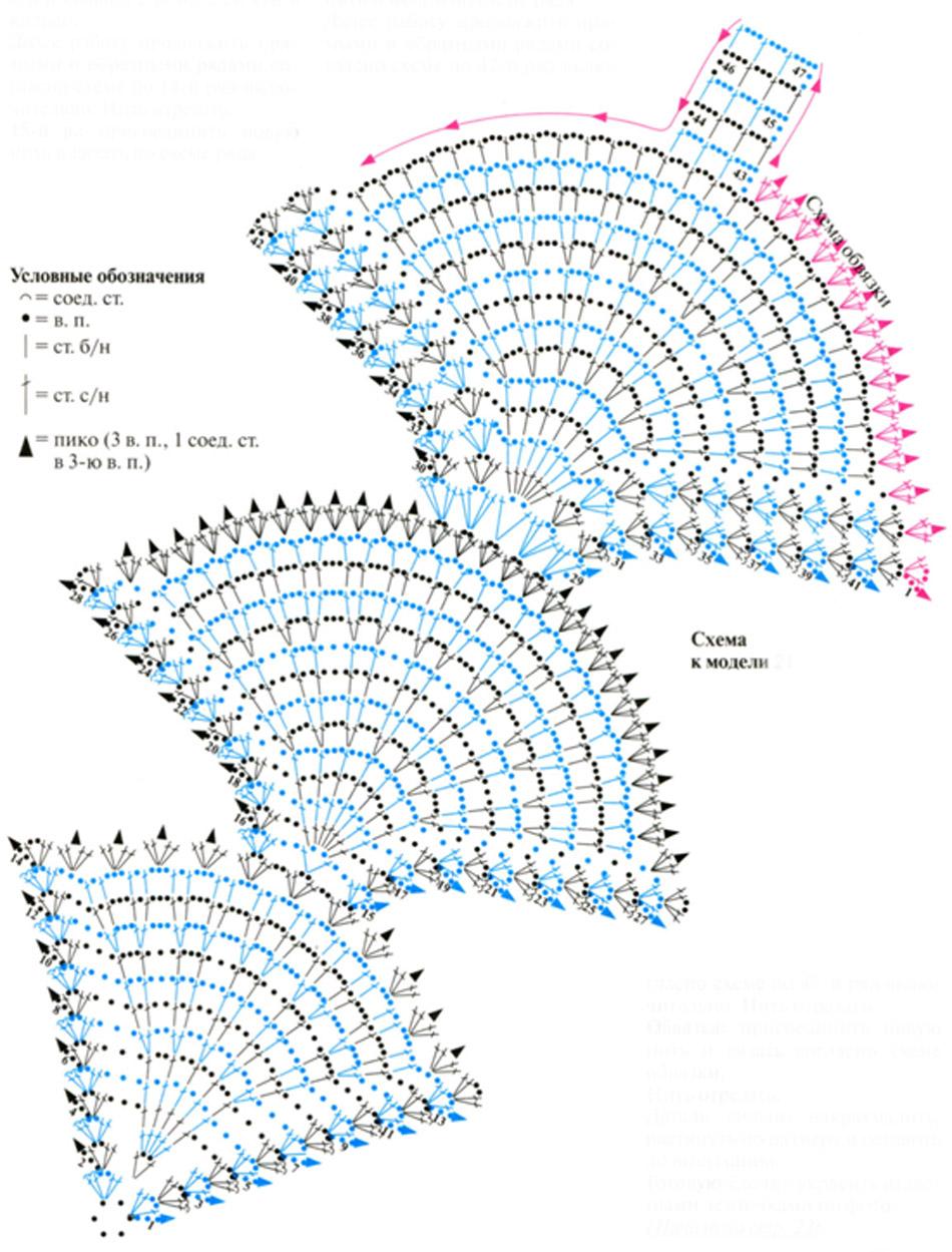 Схема прихватки улитка крючком