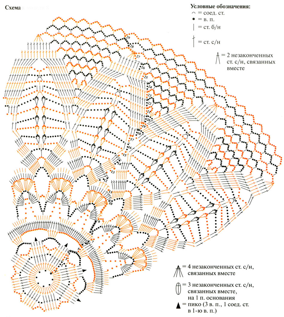 Вязание салфеток крючком схемы валентина 458