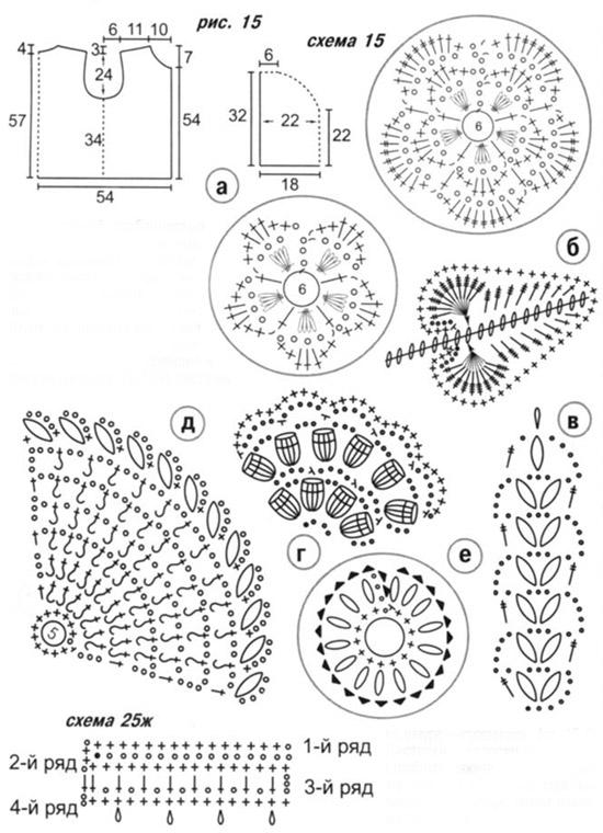 Схема вязания, выкройка и